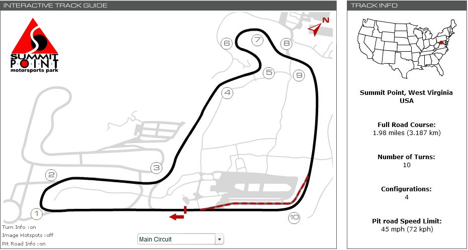 Summit Point Racewayn ratakartta